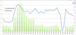 VK2MB-1 APRS Stats July-2016